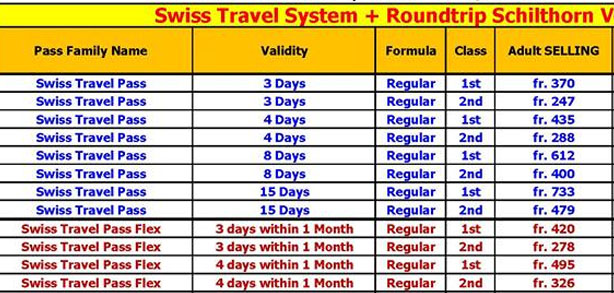 SWISS PASS : ราคาตั๋วรถไฟ SWISS PASS 2017 (สามารถซื้อตั๋วล่วงหน้าได้ 6 เดือน)